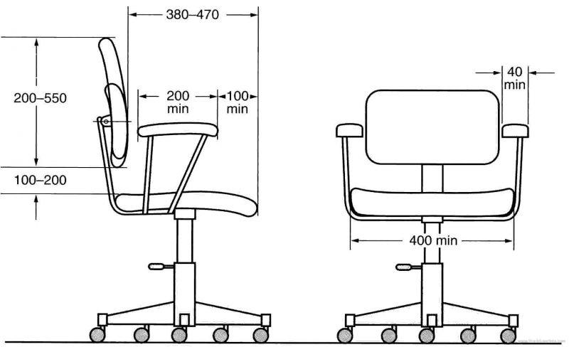 Quali Sono Le Dimensioni Ideali Per Una Sedia Da Ufficio Sceltasediadaufficio It