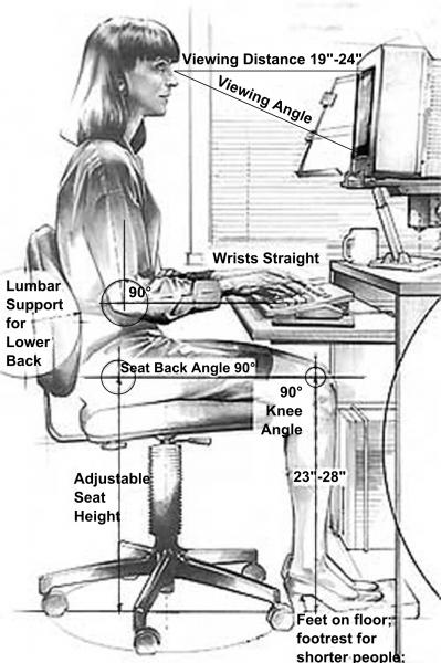 sedia da ufficio regolabile in altezza uso corretto
